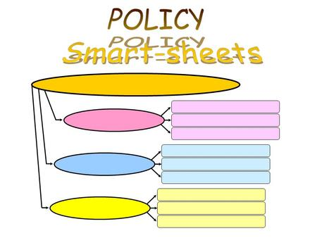 POLICYF QUESTIONS What are specific parts of the policy? Who is affected by the policy? Why was this policy developed? What actions are required by the.