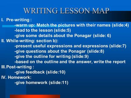 WRITING LESSON MAP WRITING LESSON MAP I.Pre-writing : -warm up: Match the pictures with their names (slide:4) -lead to the lesson (slide:5) -give some.