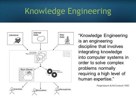 "Knowledge Engineering ""Knowledge Engineering is an engineering discipline that involves integrating knowledge into computer systems in order to solve complex."