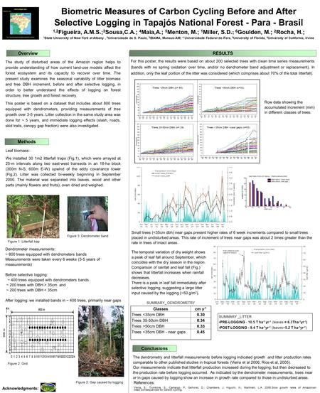 Biometric Measures of Carbon Cycling Before and After Selective Logging in Tapajós National Forest - Para - Brasil 1,2 Figueira, A.M.S.; 3 Sousa,C.A.;