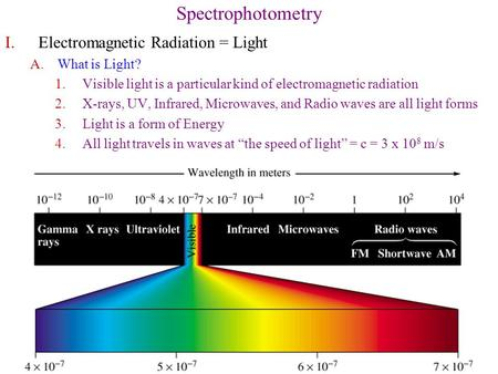 Spectrophotometry I.Electromagnetic Radiation = Light A.What is Light? 1.Visible light is a particular kind of electromagnetic radiation 2.X-rays, UV,
