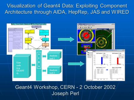 Visualization of Geant4 Data: Exploiting Component Architecture through AIDA, HepRep, JAS and WIRED Geant4 Workshop, CERN - 2 October 2002 Joseph Perl.
