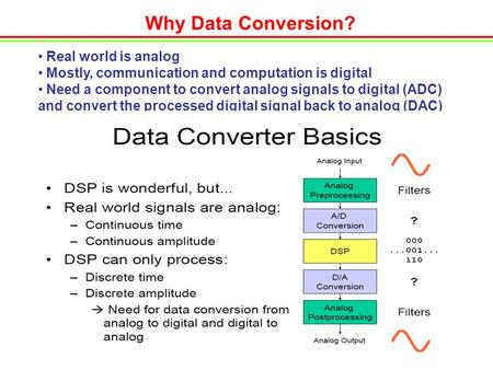 Why Data Conversion? Real world is analog Mostly, communication and computation is digital Need a component to convert analog signals to digital (ADC)