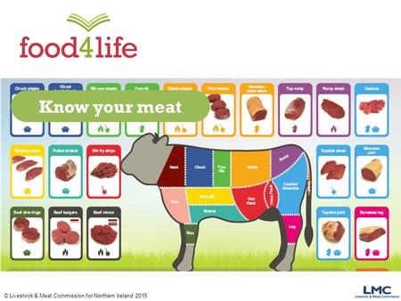 © Livestock & Meat Commission for Northern Ireland 2015 Know your meat.