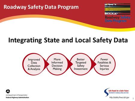 Integrating State and Local Safety Data 1 Roadway Safety Data Program.