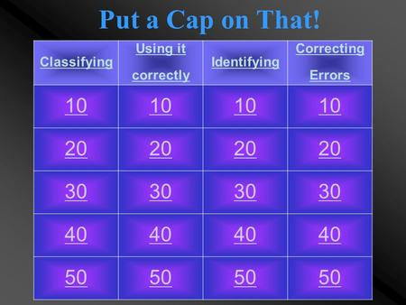 Put a Cap on That! Classifying Using it correctly Identifying Correcting Errors 10 20 30 40 50.