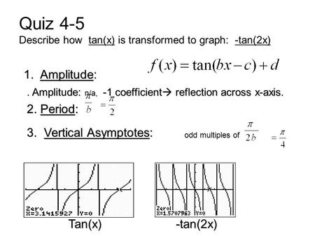 Quiz 4-5 Describe how tan(x) is transformed to graph: -tan(2x)