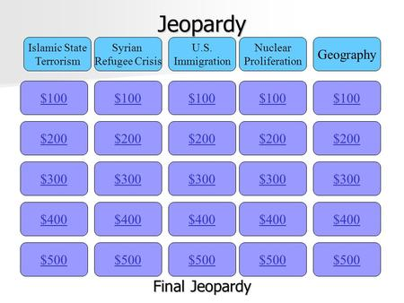 Jeopardy $100 Islamic State Terrorism Syrian Refugee Crisis U.S. Immigration Nuclear Proliferation Geography $200 $300 $400 $500 $400 $300 $200 $100 $500.