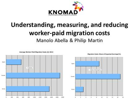 Understanding, measuring, and reducing worker-paid migration costs Manolo Abella & Philip Martin.