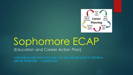 "Sophomore ECAP (Education and Career Action Plan) ""CHOOSE A JOB YOU LOVE AND YOU WILL NEVER HAVE TO WORK A DAY IN YOUR LIFE"" -CONFUCIUS."