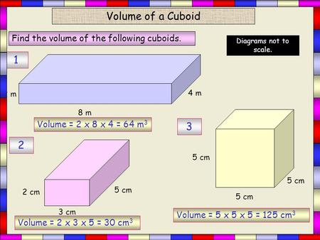 Volume = 2 x 8 x 4 = 64 m 3 Volume = 2 x 3 x 5 = 30 cm 3 Volume = 5 x 5 x 5 = 125 cm 3 Volume of a Cuboid 8 m 4 m 2 m Find the volume of the following.