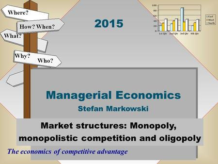 2015 Managerial Economics Stefan Markowski Managerial Economics Stefan Markowski How? When? What? The economics of competitive advantage Why? Where? Who?
