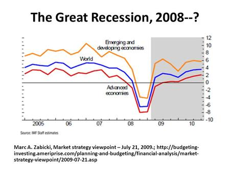 The Great Recession, 2008--? Marc A. Zabicki, Market strategy viewpoint – July 21, 2009.;  investing.ameriprise.com/planning-and-budgeting/financial-analysis/market-