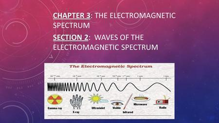 CHAPTER 3 CHAPTER 3: THE ELECTROMAGNETIC SPECTRUM SECTION 2 SECTION 2: WAVES OF THE ELECTROMAGNETIC SPECTRUM.