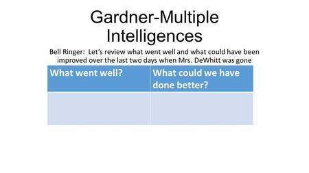 Gardner-Multiple Intelligences Bell Ringer: Let's review what went well and what could have been improved over the last two days when Mrs. DeWhitt was.