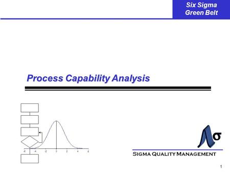 1 Six Sigma Green Belt -6-4-2024 6 Process Capability Analysis Sigma Quality Management.