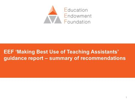 1 EEF 'Making Best Use of Teaching Assistants' guidance report – summary of recommendations.