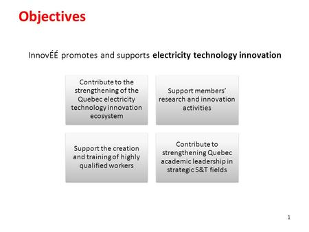 1 Objectives InnovÉÉ promotes and supports electricity technology innovation Contribute to the strengthening of the Quebec electricity technology innovation.