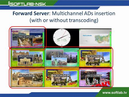 SoftLab-NSK: Forward Server Output Картинка !!! с выхода multiview Forward Server: Multichannel ADs insertion (with or without transcoding)