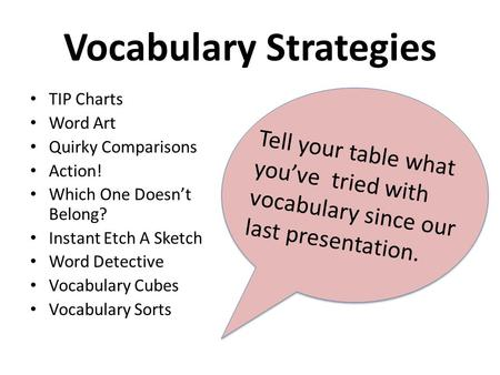 Vocabulary Strategies TIP Charts Word Art Quirky Comparisons Action! Which One Doesn't Belong? Instant Etch A Sketch Word Detective Vocabulary Cubes Vocabulary.