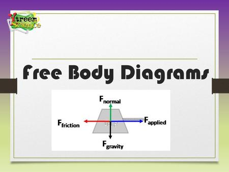Free Body Diagrams. Review: Newton's 1 st Law An object in motion stays in motion in a straight line, unless acted upon by unbalanced force. A push or.