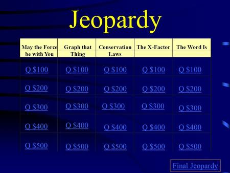 Jeopardy May the Force be with You Graph that Thing Conservation Laws The X-FactorThe Word Is Q $100 Q $200 Q $300 Q $400 Q $500 Q $100 Q $200 Q $300.