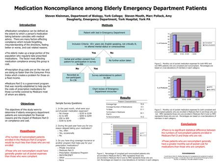 Medication Noncompliance among Elderly Emergency Department Patients Steven Kleinman, Department of Biology, York College; Steven Mooth, Marc Pollack,