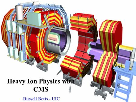 Heavy Ion Physics with CMS Russell Betts - UIC. Studying QCD with Heavy Ions Quark Gluon Plasma: –QCD at High T, High Density –Phase Diagram of QCD Strongly-Interacting.