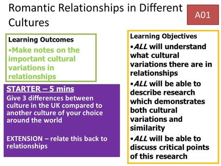 Romantic Relationships in Different Cultures STARTER – 5 mins Give 3 differences between culture in the UK compared to another culture of your choice around.