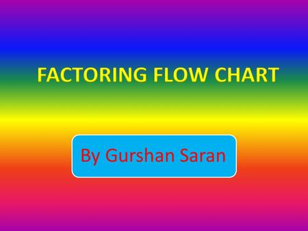 By Gurshan Saran. FACTORING Now check, how many terms? Afterward, ask yourself, Is there a GCF? The first thing you should always do if it has not been.