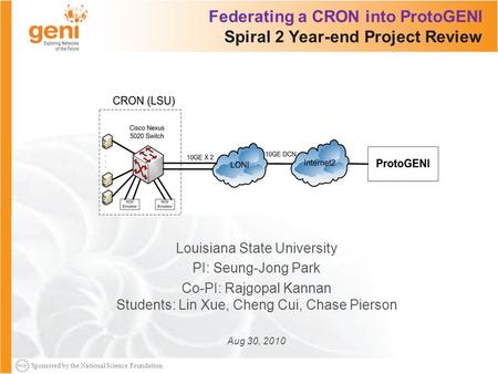 Sponsored by the National Science Foundation Federating a CRON into ProtoGENI Spiral 2 Year-end Project Review Louisiana State University PI: Seung-Jong.