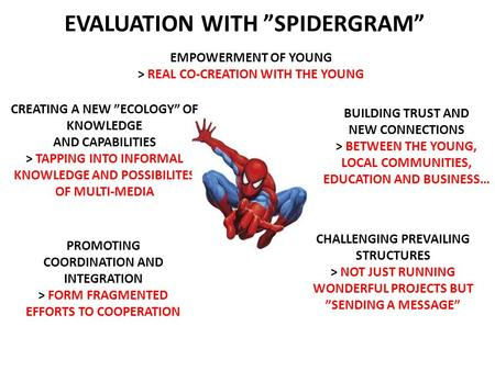 "BUILDING TRUST AND NEW CONNECTIONS > BETWEEN THE YOUNG, LOCAL COMMUNITIES, EDUCATION AND BUSINESS… EVALUATION WITH ""SPIDERGRAM"" EMPOWERMENT OF YOUNG >"
