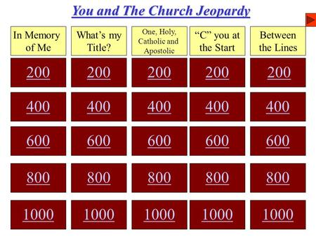 "200 400 200 400 1000 600 800 1000 You and The Church Jeopardy In Memory of Me What's my Title? One, Holy, Catholic and Apostolic ""C"" you at the Start."