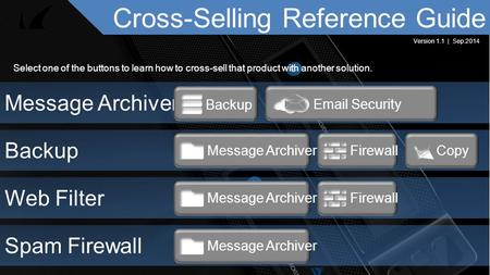 Cross-Selling Reference Guide Select one of the buttons to learn how to cross-sell that product with another solution. Message Archiver Backup Email Security.