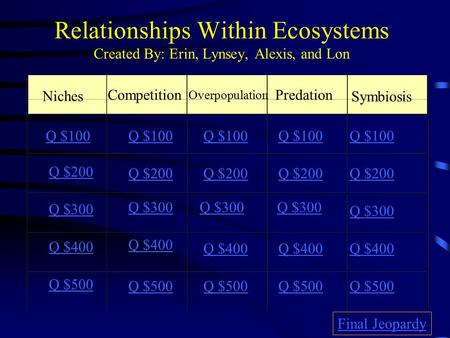 Relationships Within Ecosystems Created By: Erin, Lynsey, Alexis, and Lon Niches Competition Overpopulation Predation Q $100 Q $200 Q $300 Q $400 Q $500.