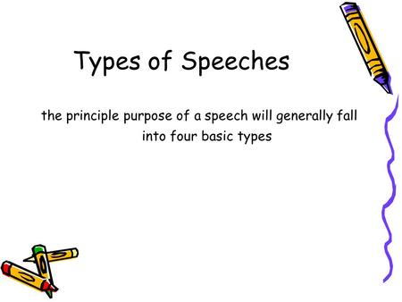 what four guidelines should an effective speech introduction have