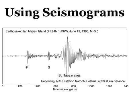 Using Seismograms. Earthquake Terms Focus: (a.k.a.: hypocenter) –the point at which the first plate movement occurs and the energy is released (deep in.