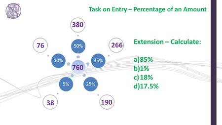 Task on Entry – Percentage of an Amount 760 76 38 380 190 266 Extension – Calculate: a)85% b)1% c)18% d)17.5%