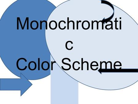 "Monochromati c Color Scheme. Monochromatic Color Scheme – A color scheme in which the artist uses only one ""hue"" (color) plus shades and tints of that."