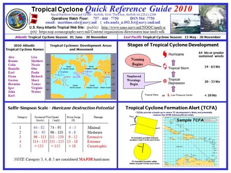 Naval Maritime Forecast Center - Norfolk, 9141 Third Ave, Norfolk VA 23511-2394 Tropical Cyclone Quick Reference Guide 2010 Atlantic Tropical Cyclone Season: