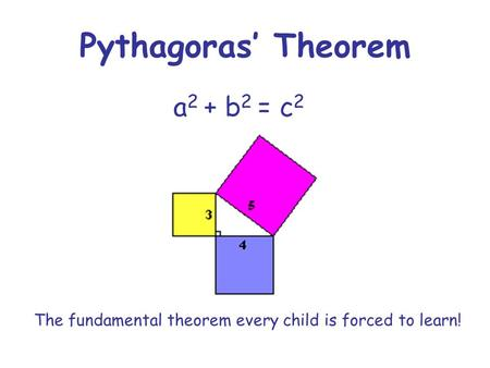 Pythagoras' Theorem a 2 + b 2 = c 2 The fundamental theorem every child is forced to learn!