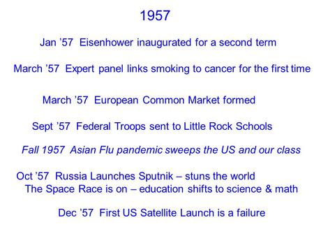 1957 Jan '57 Eisenhower inaugurated for a second term March '57 Expert panel links smoking to cancer for the first time March '57 European Common Market.