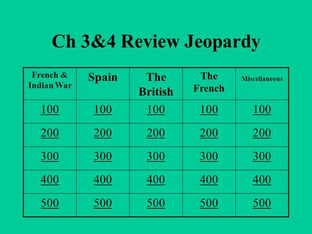 Ch 3&4 Review Jeopardy French & Indian War SpainThe British The French Miscellaneous 100 200 300 400 500.