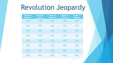 Revolution Jeopardy Chapter 6 Section 1 Chapter 6 Section 2