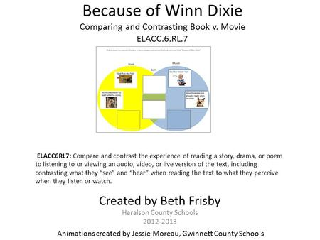 Because of Winn Dixie Comparing and Contrasting Book v. Movie ELACC.6.RL.7 Created by Beth Frisby Haralson County Schools 2012-2013 Animations created.