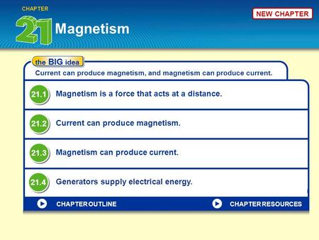 NEW CHAPTER the BIG idea Current can produce magnetism, and magnetism can produce current. Magnetism Magnetism is a force that acts at a distance. Current.