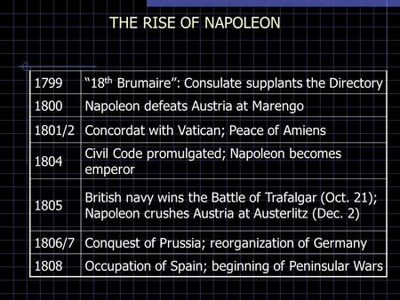 "THE RISE OF NAPOLEON 1799""18 th Brumaire"": Consulate supplants the Directory 1800Napoleon defeats Austria at Marengo 1801/2Concordat with Vatican; Peace."