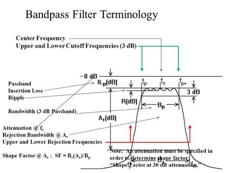 Bandpass Filter Terminology f r Rejection A r Upper and Lower Rejection Frequencies Shape A r : SF = B r (A r )/B p.