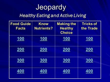 Jeopardy Healthy Eating and Active Living Food Guide Facts Know Nutrients? Making the Healthy Choice Tricks of the Trade 100 200 300 400.
