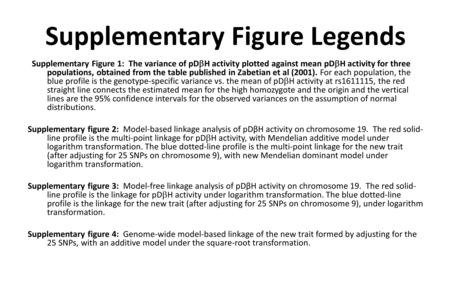 Supplementary Figure Legends Supplementary Figure 1: The variance of pD  H activity plotted against mean pD  H activity for three populations, obtained.